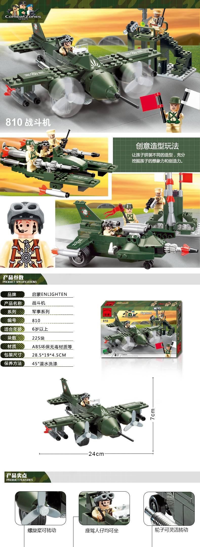 军事:战斗机